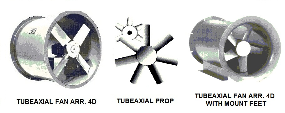 Direct Driven And Belt Driven Axial Fans Centrifugal